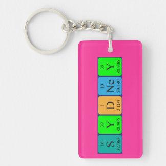 Sydney periodic table name keyring Single-Sided rectangular acrylic keychain