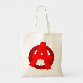 Symbol anarchy anarchy
