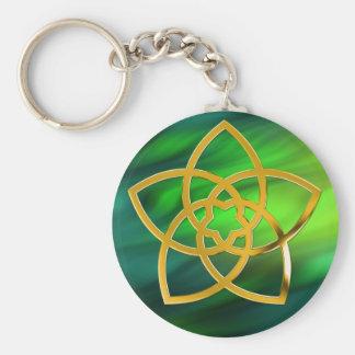 Symbol Venus Flower / GOLD Keychains