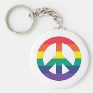 Symbole de paix d'arc-en-ciel porte-clé rond