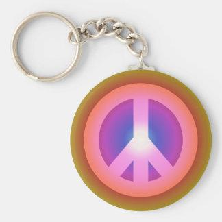 Symbole de paix symbole peace porte-clef