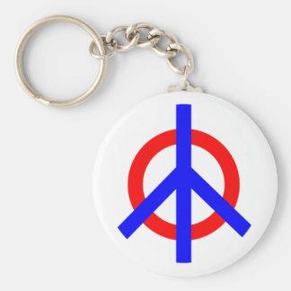 Symbole paix peace porte-clé