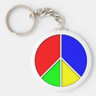 Symbole paix peace porte-clef