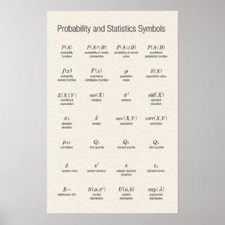 Symboles de probabilité et de statistiques
