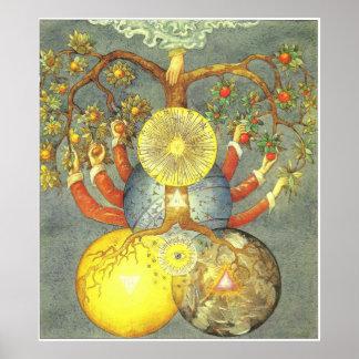 Symboles secrets du Rosicrucians, Allemand 1785 Poster