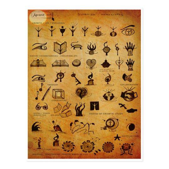 Symbols1 Postcard