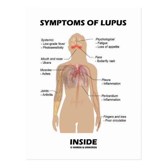 Symptoms Of Lupus Inside (Autoimmune Disorder) Postcard