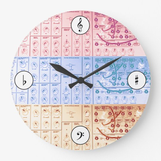 Synthesizer Time Wallclock