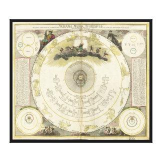Systema Mundi Tychonicum (1716) Canvas Print