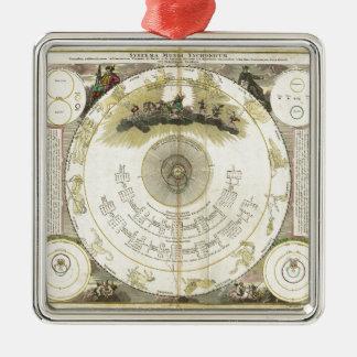 Systema Mundi Tychonicum (1716) Metal Ornament