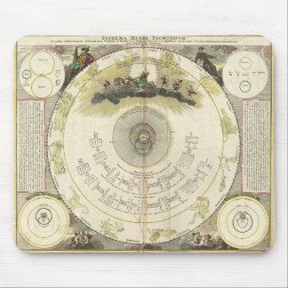 Systema Mundi Tychonicum (1716) Mouse Pad