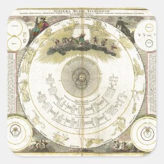 Systema Mundi Tychonicum (1716) Square Sticker