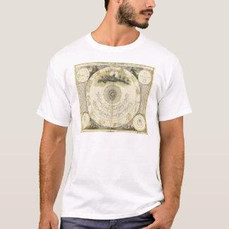 Systema Mundi Tychonicum (1716) T-Shirt