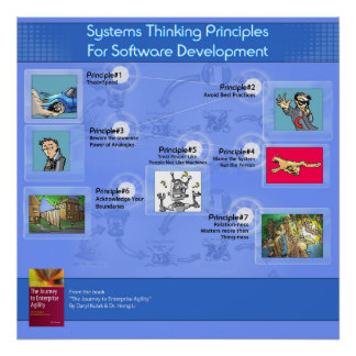 Systems Thinking Principles for Software Developme Poster