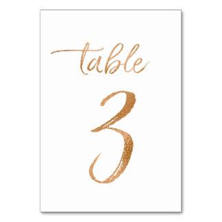 Table No. 3 Card
