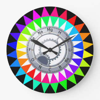 Table of Elements Spectroscopy Color Clock
