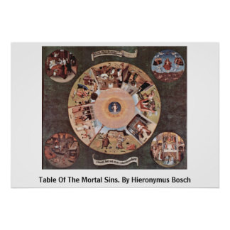 Table Of The Mortal Sins. By Hieronymus Bosch Poster