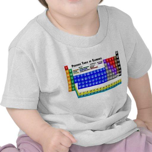 Tableau des éléments périodique t-shirts