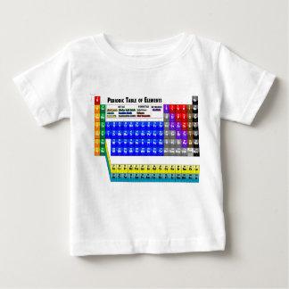 Tableau des éléments périodique tee-shirts