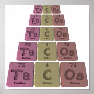 Tacos-Ta-C-Os-Tantalum-Carbon-Osmium.png Poster
