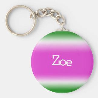 Taffy Twist: Zoe Basic Round Button Keychain