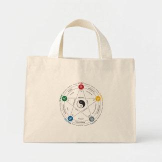 Tai Chi Element bag