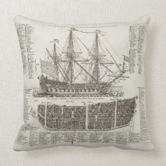 Tall War Ship Drawing Giant Throw Pillow