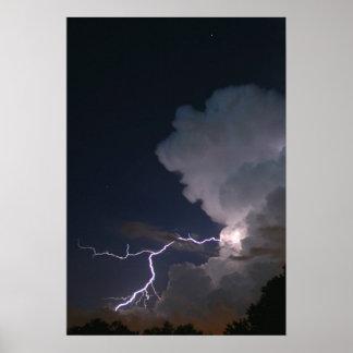 Tampa Bay Lightning Poster