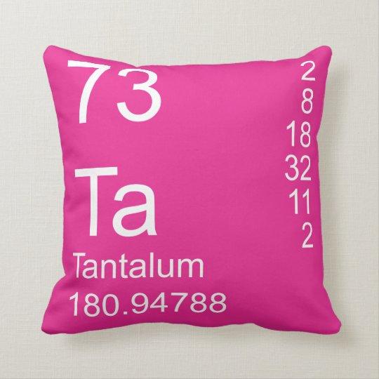 Tantalum Throw Pillow
