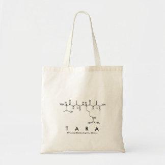 Tara peptide name bag