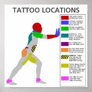 tattoo locations poster