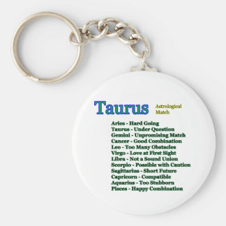 Taurus Astrological Match The MUSEUM Zazzle Gifts Basic Round Button Keychain