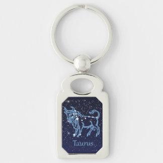 Taurus Constellation & Zodiac Sign with Stars Keychain
