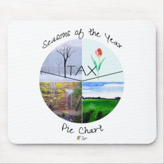 Tax Season Pie Chart Mousepad