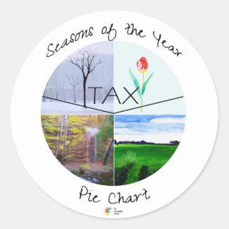 Tax Season Pie Chart Sticker