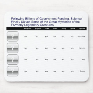 Taxonomy Mouse Pad