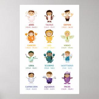 TBA: Zodiac / Horoscope Wall Chart Poster
