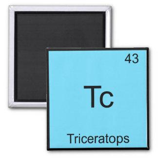 Tc - Triceratops Funny Chemistry Element Symbol Square Magnet