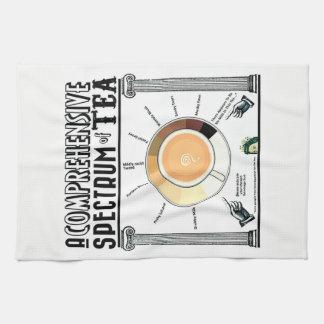 Tea Colour Spectrum Tea Towel