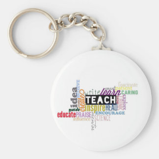 Teach. Learn. Grow. Basic Round Button Keychain