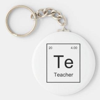 Teacher Element Keychain