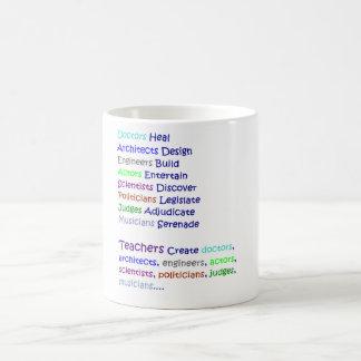 Teachers Create Basic White Mug