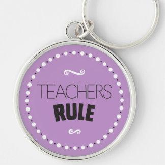 Teachers Rule Keychain – Editable Background