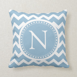 Teal Blue Chevron Chic Zigzag Striped Monogrammed Throw Pillow