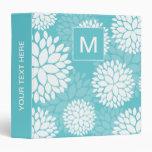 Teal White Flowers Monogram Vinyl Binder