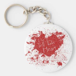 Tell Tale Heart by Edgar Allan Poe Keychain