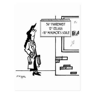 Temperature Cartoon 2008 Postcard