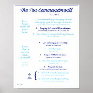 Ten Commandments for Kids--Navy/Lt. Blue w/ border Poster