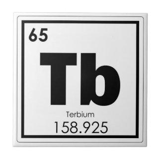 Terbium chemical element symbol chemistry formula tile
