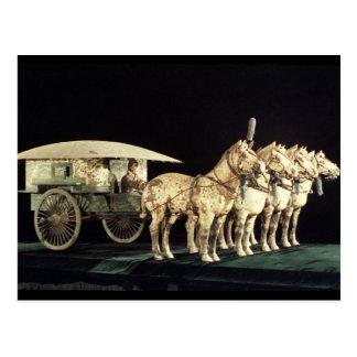 Terracotta Army, Qin Dynasty Postcard